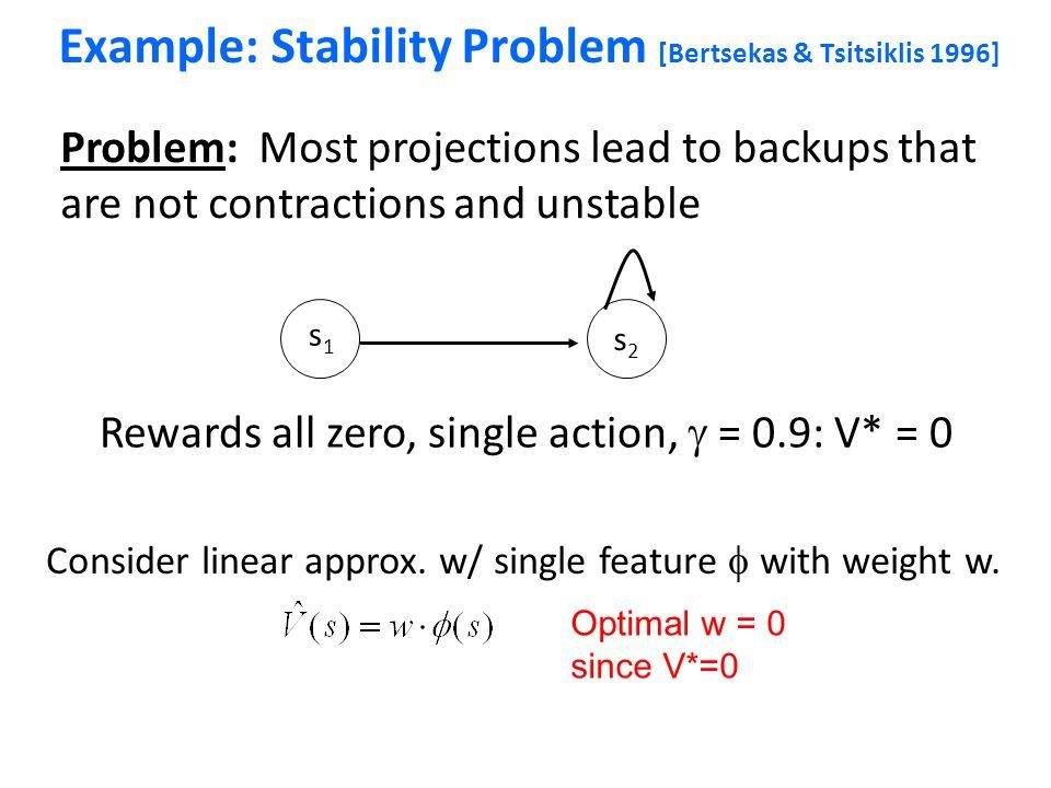 Example: Stability Problem [Bertsekas & Tsitsiklis 1996]